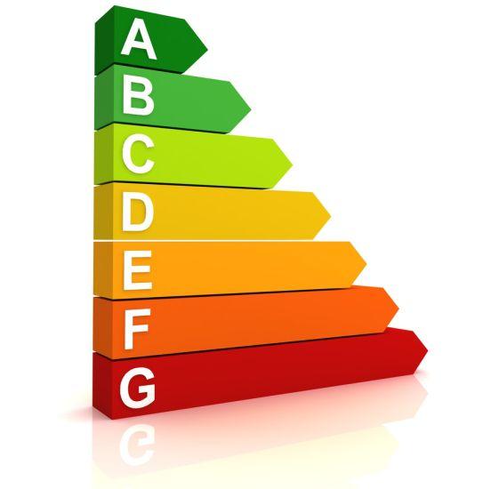Energiescore tot wel 3 keer zo hoog voor zelfde woning